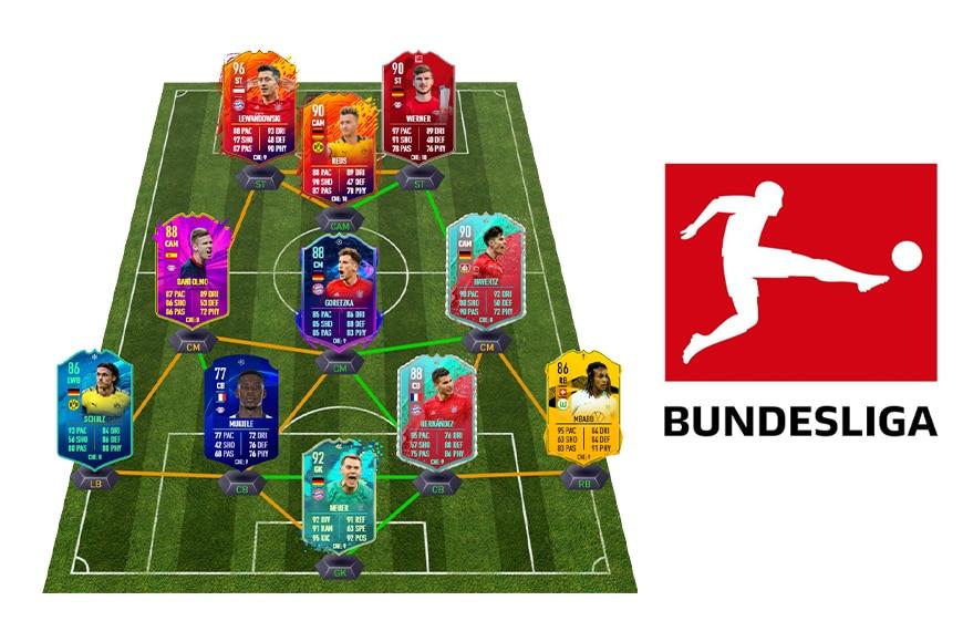 Bundesliga uber alles