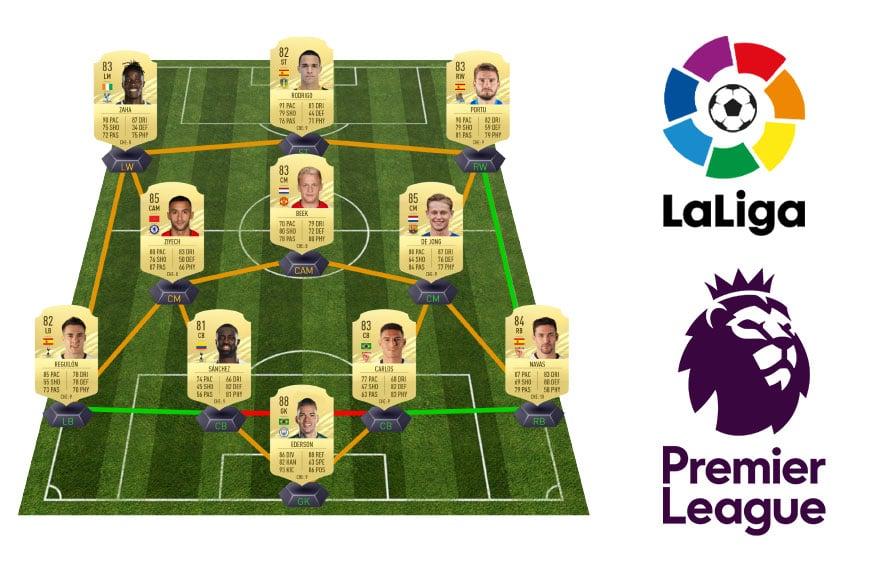 Starting hybrid Premier-Liga