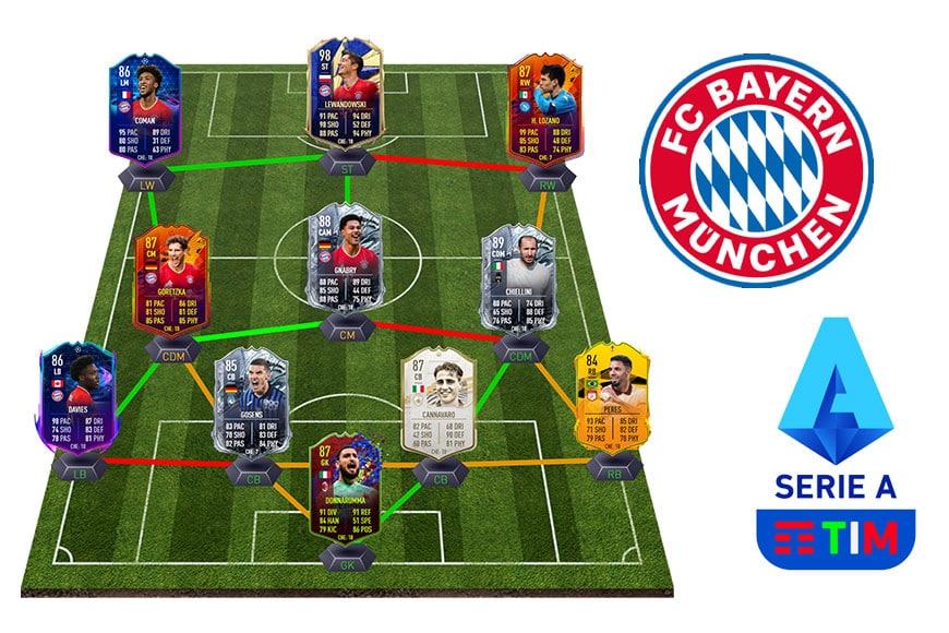 Bayern Monaco – Serie A hybrid