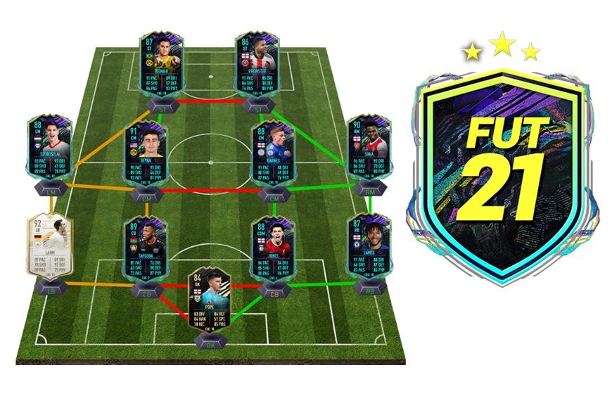 Future Stars Premier – Bundesliga XI